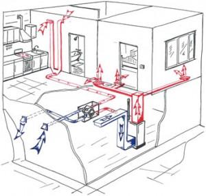 проектирование воздушного отопления в частном доме