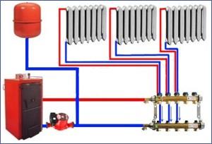 коллекторная двухтрубная разводка отопления