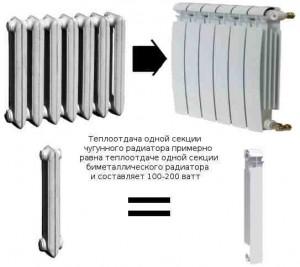 чугунный радиатор и биметаллический