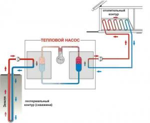 схема подключения геотермального отопления