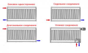 виды подключений батареи отопления