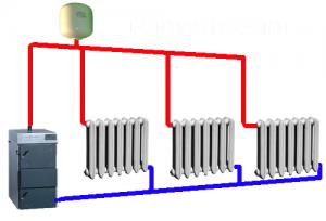 система отопления без насоса