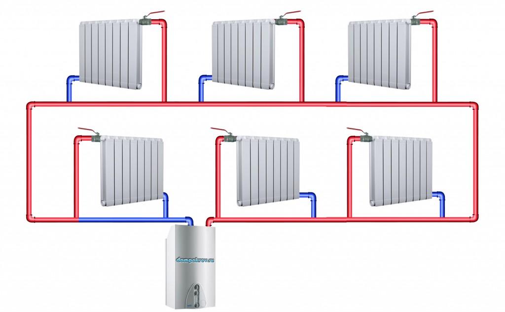 Как сделать простое отопление в частном доме 847
