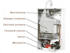 конструкция настенного газового котла