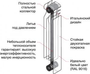 констукция алюминиевой батареи