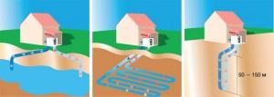 экологичное геотермальное отопление