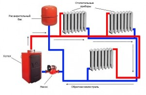 схема отопления с принудительной циркуляцией