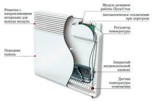 конструкция электрической батареи