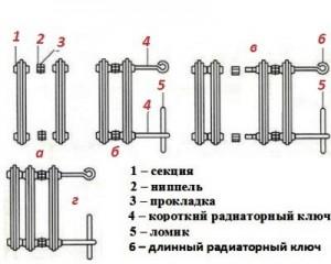 конструкция чугунной батареи
