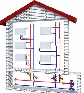 отопление многоэтажного дома