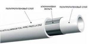 схема полипропиленовой трубы армированной алюминием
