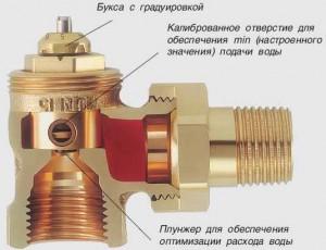 устройство обратного клапана