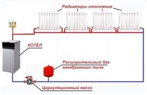 схема обвязки однотрубной принудительной системы