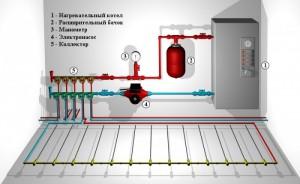 электрический котел для отопления дома