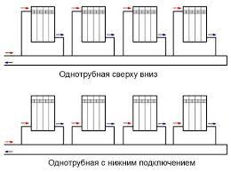 варианты подключения однотрубной системы