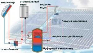 схема использования солнечного коллектора