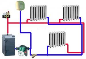 схема отопления с циркуляционным насосом