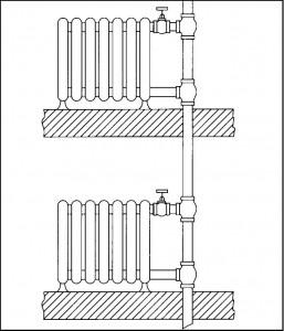вертикальное однотрубное отопление