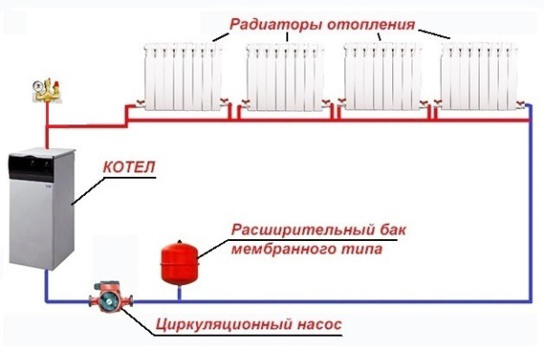 Схема однотрубное отопление частного дома своими руками