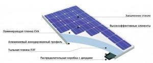 конструкция солнечной панели