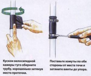 способ обмотки резиновой прокладкой