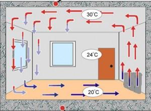 инфракрасный конвектор на стене
