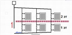 верхняя разводка системы отопления