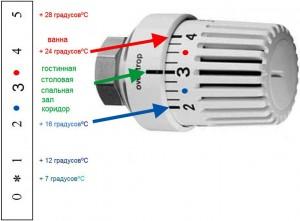 устройство термостата для батареи