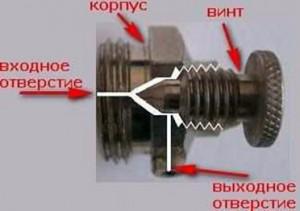 конструкция игольчатого крана