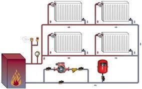 схема расширительного бака и системы отопления