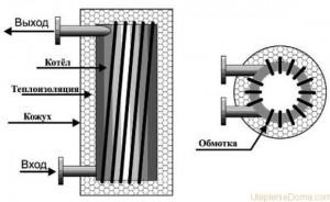 конструкция инверторного котла