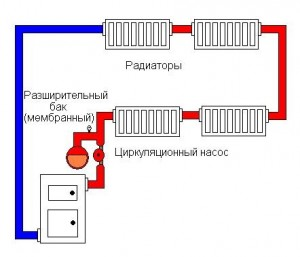 закрытая система отопления с естественной циркуляцией