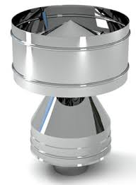 дефлектор для дымохода газового котла