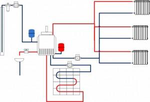 пример многоконтурной схемы отопления от котла