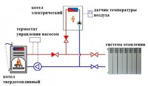схема установки газового и электрического котла