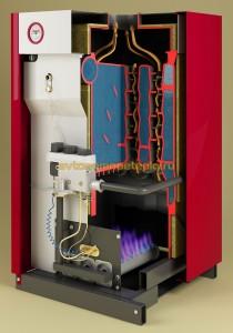 напольный газовый котел в разрезе