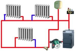 схема отопления дома природным газом