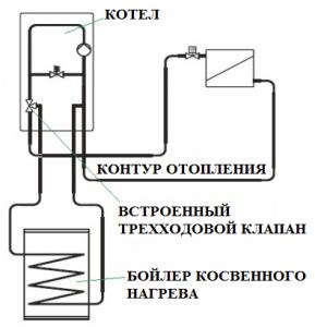схема подключения котла к бойлеру косвенного нагрева