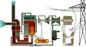 расчет мощности газового котла отопления