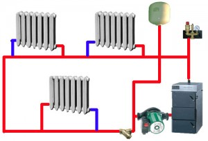 газовый котел в системе отопления с насосом