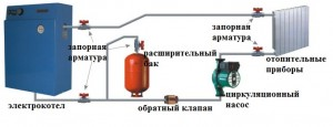 схема установки электрокотла