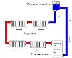схема отопления с расширительным баком открытого типа