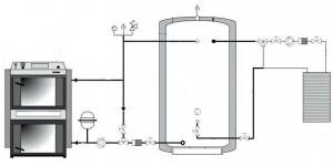 тепловой аккумулятор с прямым подключением