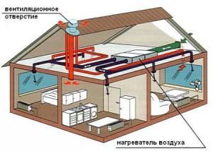 автономное воздушное отопление