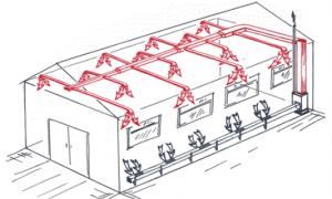 принцип действия воздушного отопления