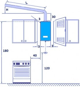 правила монтажа газового котла