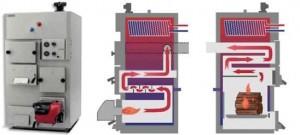 котел отопления на дровах и электричестве