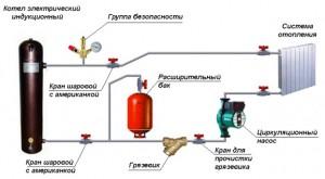 подключение индукционного котла