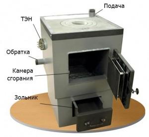 конструкция комбинированного котла дрова-электричество