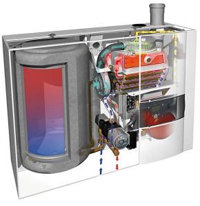 двухконтурный газовый котел со встроенным бойлером